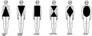 fotos tipos de cuerpo 2